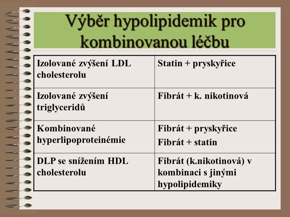 Výběr hypolipidemik pro kombinovanou léčbu