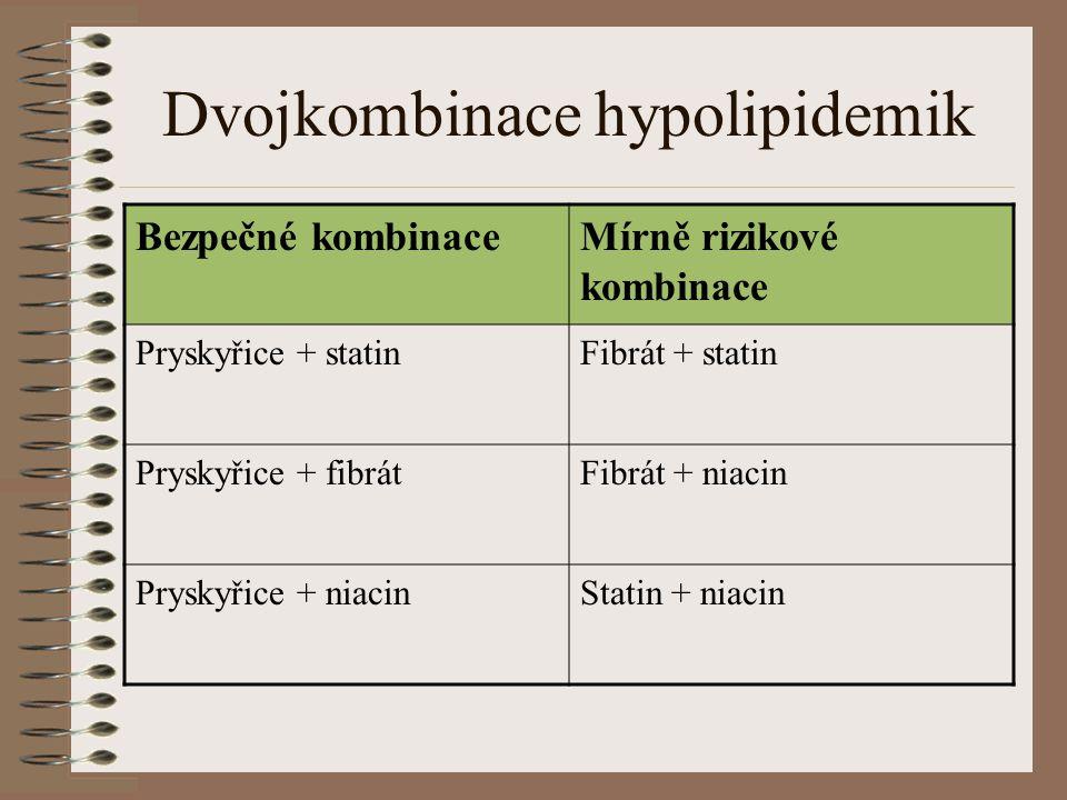 Dvojkombinace hypolipidemik