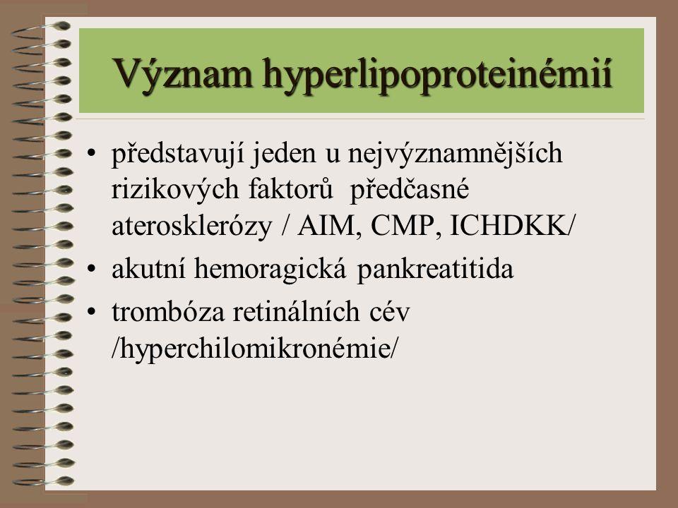 Význam hyperlipoproteinémií