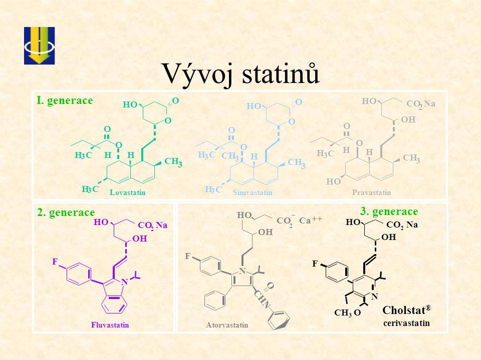 Vývoj statinů I. generace 2. generace 3. generace Cholstat® O HO O HO