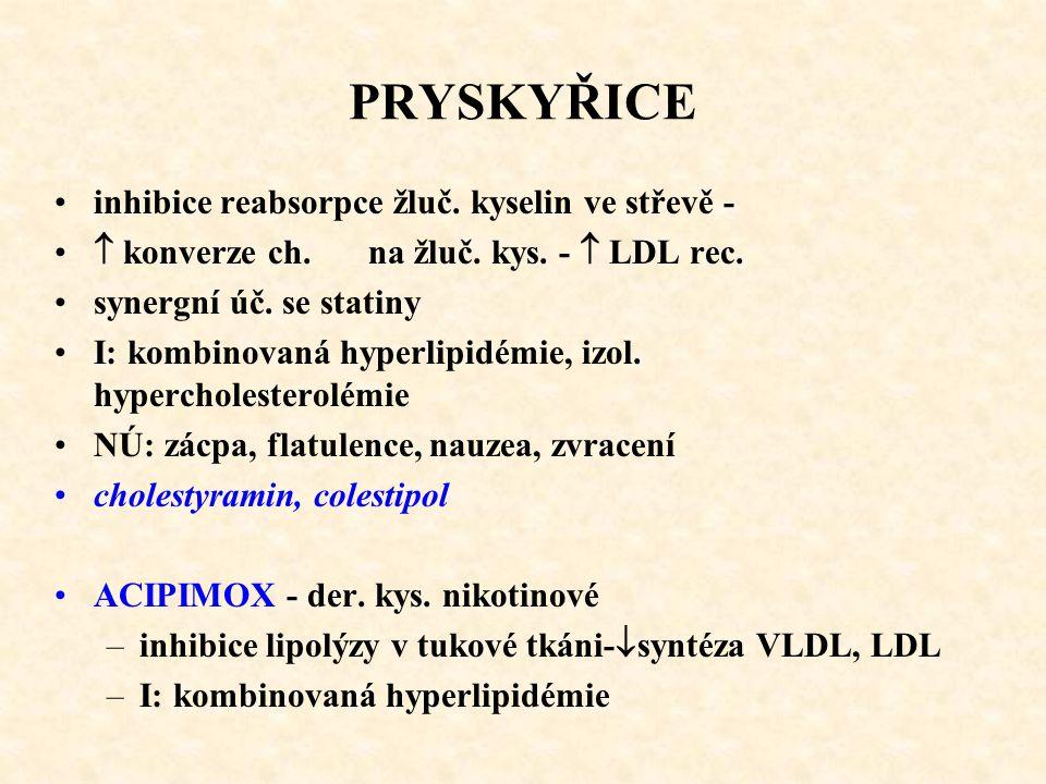 PRYSKYŘICE inhibice reabsorpce žluč. kyselin ve střevě -