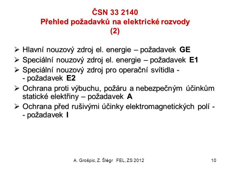 ČSN 33 2140 Přehled požadavků na elektrické rozvody (2)