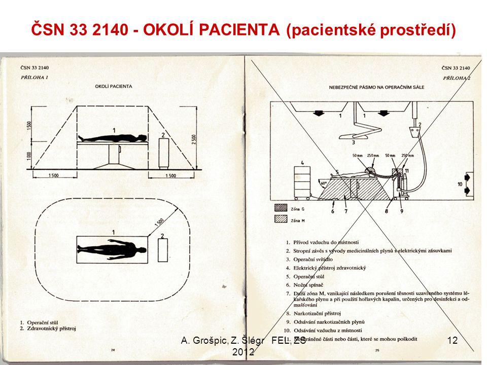 ČSN 33 2140 - OKOLÍ PACIENTA (pacientské prostředí)