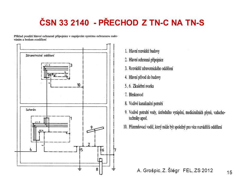 ČSN 33 2140 - PŘECHOD Z TN-C NA TN-S