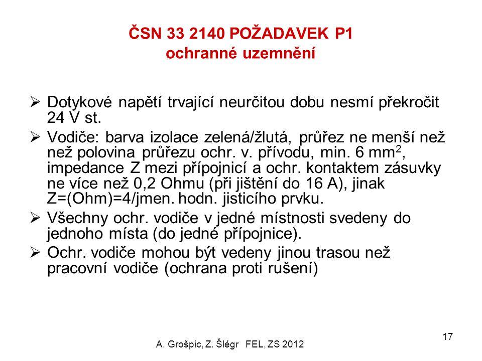 ČSN 33 2140 POŽADAVEK P1 ochranné uzemnění