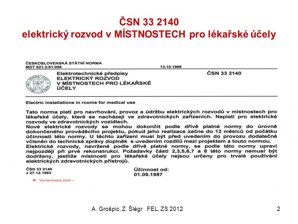 ČSN 33 2140 elektrický rozvod v MÍSTNOSTECH pro lékařské účely