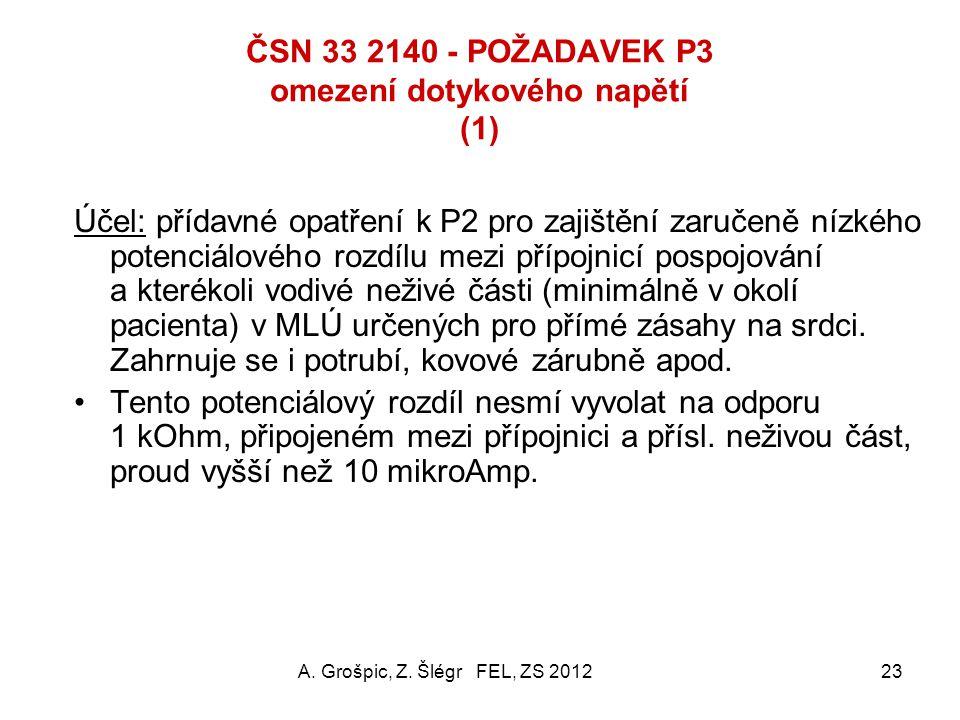 ČSN 33 2140 - POŽADAVEK P3 omezení dotykového napětí (1)
