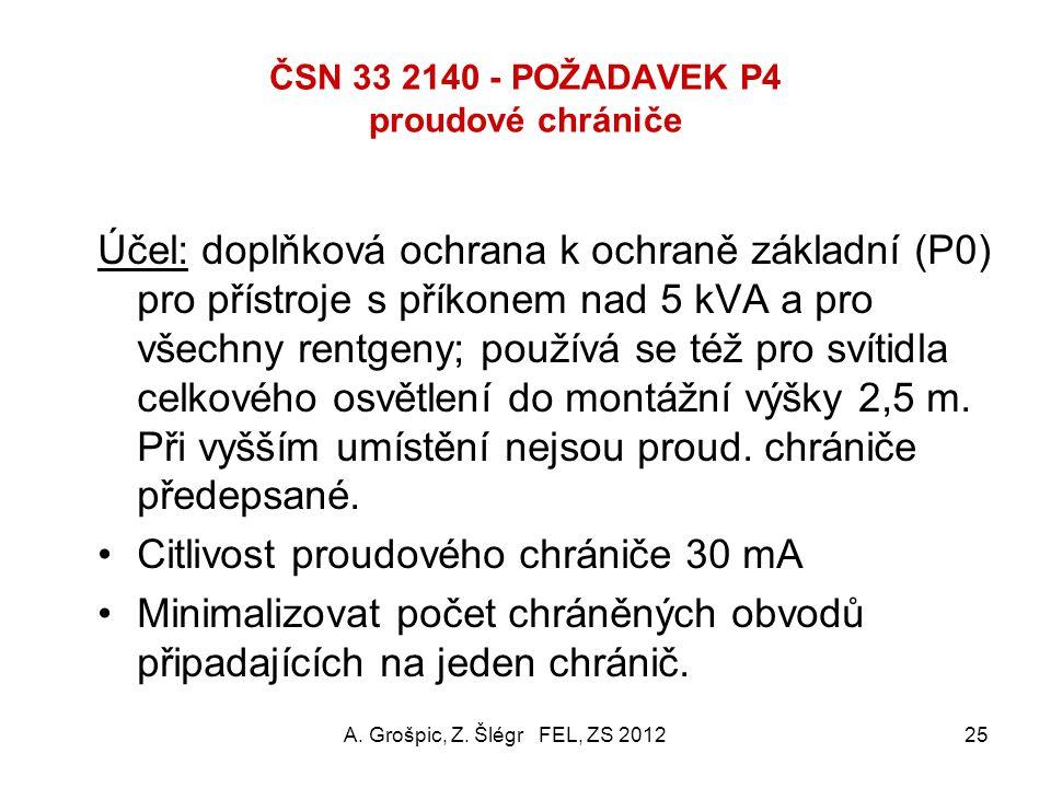 ČSN 33 2140 - POŽADAVEK P4 proudové chrániče