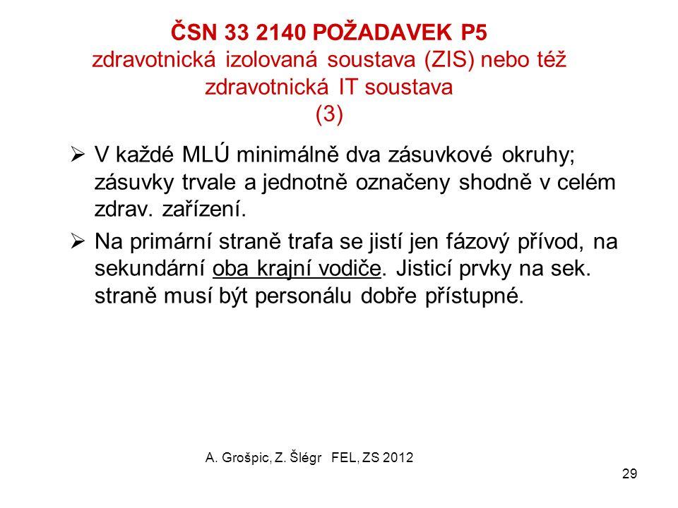 ČSN 33 2140 POŽADAVEK P5 zdravotnická izolovaná soustava (ZIS) nebo též zdravotnická IT soustava (3)