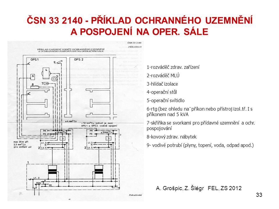 ČSN 33 2140 - PŘÍKLAD OCHRANNÉHO UZEMNĚNÍ A POSPOJENÍ NA OPER. SÁLE