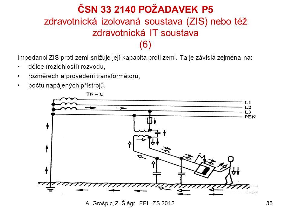 ČSN 33 2140 POŽADAVEK P5 zdravotnická izolovaná soustava (ZIS) nebo též zdravotnická IT soustava (6)
