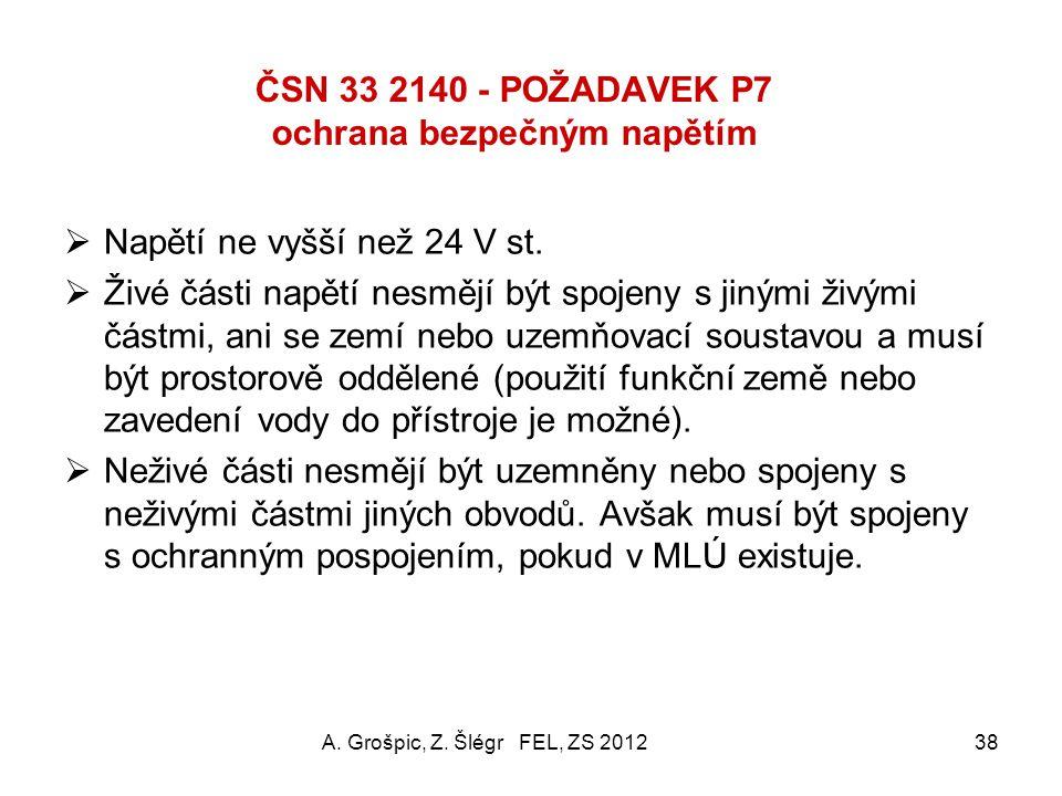 ČSN 33 2140 - POŽADAVEK P7 ochrana bezpečným napětím