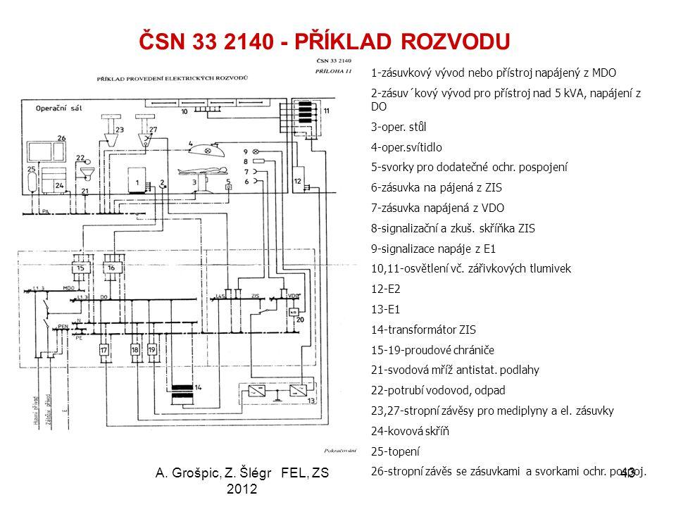 ČSN 33 2140 - PŘÍKLAD ROZVODU A. Grošpic, Z. Šlégr FEL, ZS 2012