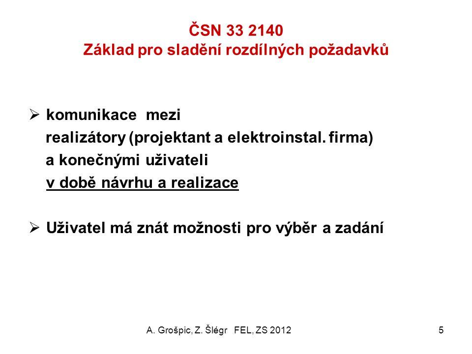 ČSN 33 2140 Základ pro sladění rozdílných požadavků