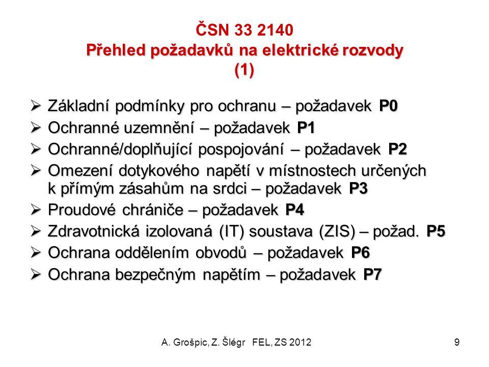 ČSN 33 2140 Přehled požadavků na elektrické rozvody (1)