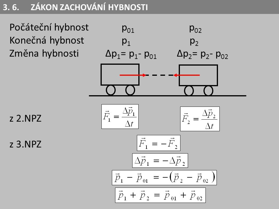 Změna hybnosti ∆p1= p1- p01 ∆p2= p2- p02