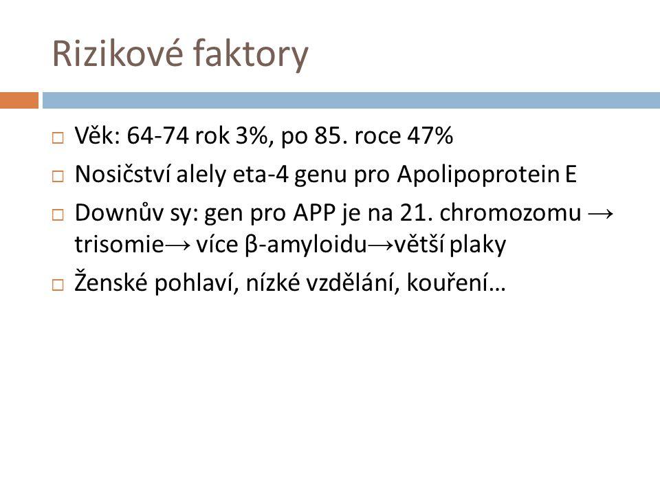 Rizikové faktory Věk: 64-74 rok 3%, po 85. roce 47%
