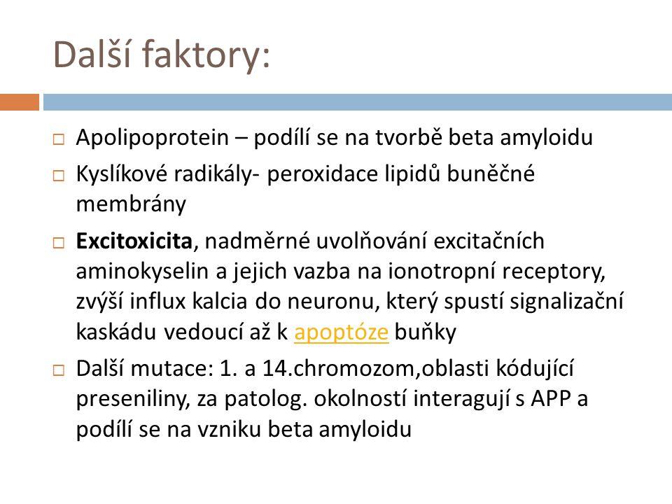Další faktory: Apolipoprotein – podílí se na tvorbě beta amyloidu
