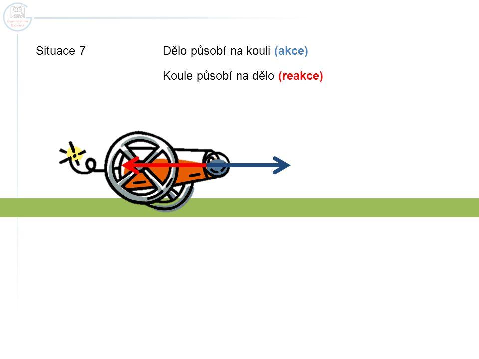 Situace 7 Dělo působí na kouli (akce) Koule působí na dělo (reakce)