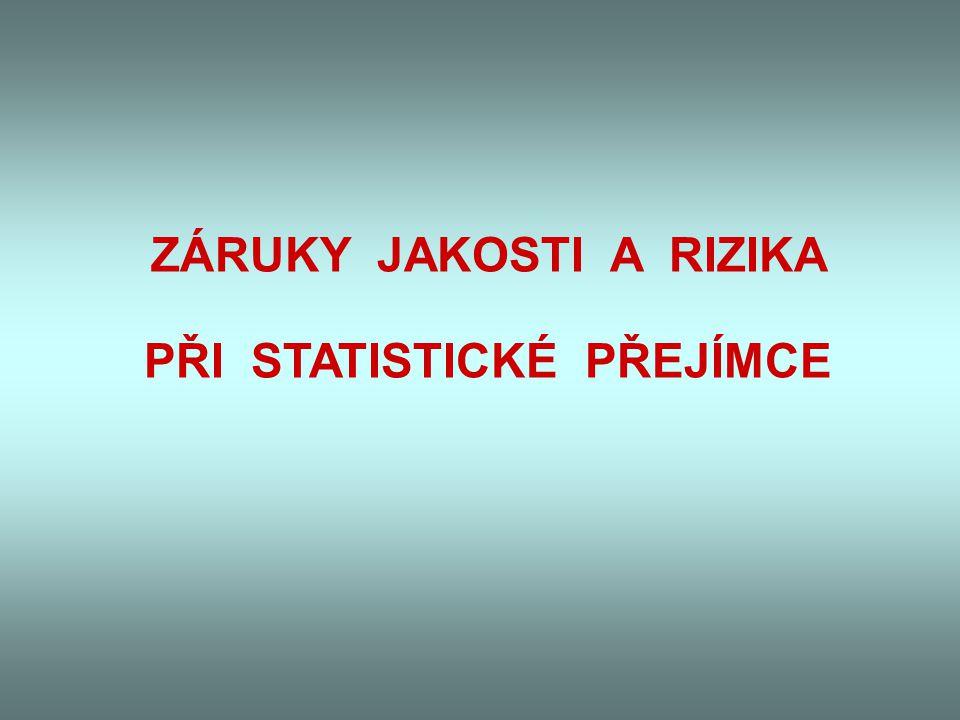 ZÁRUKY JAKOSTI A RIZIKA PŘI STATISTICKÉ PŘEJÍMCE