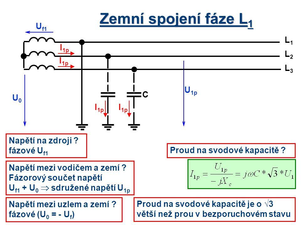 Zemní spojení fáze L1 Uf1 C L1 L3 L2 I1p I1p U1p U0 I1p I1p