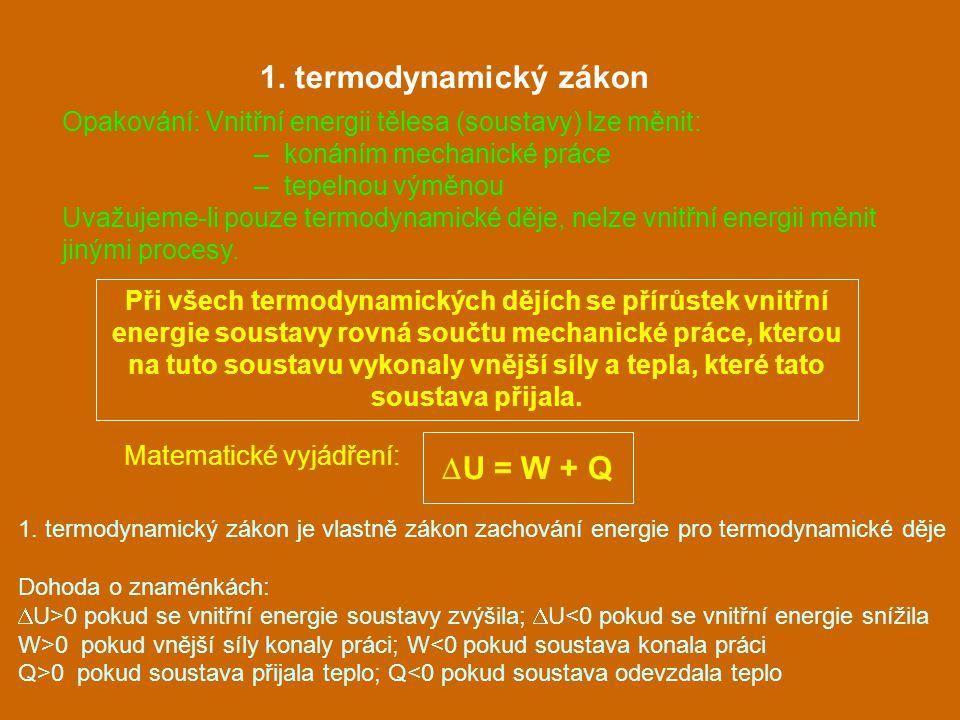 1. termodynamický zákon DU = W + Q