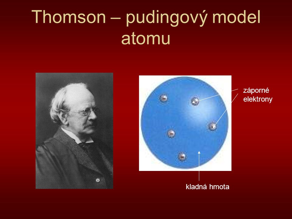 Thomson – pudingový model atomu