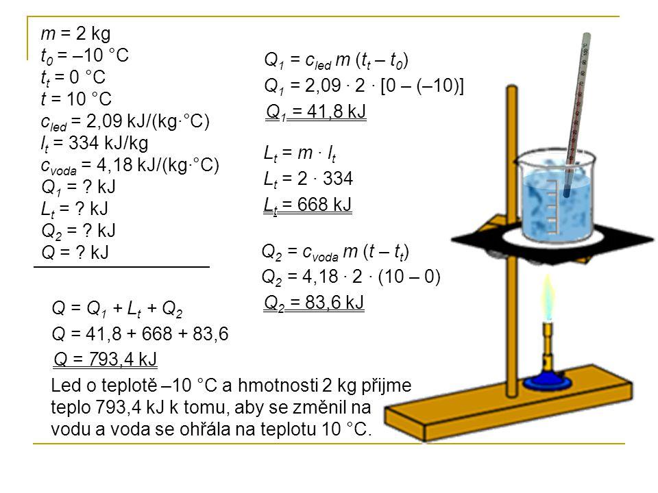 m = 2 kg t0 = –10 °C tt = 0 °C t = 10 °C cled = 2,09 kJ/(kg·°C)