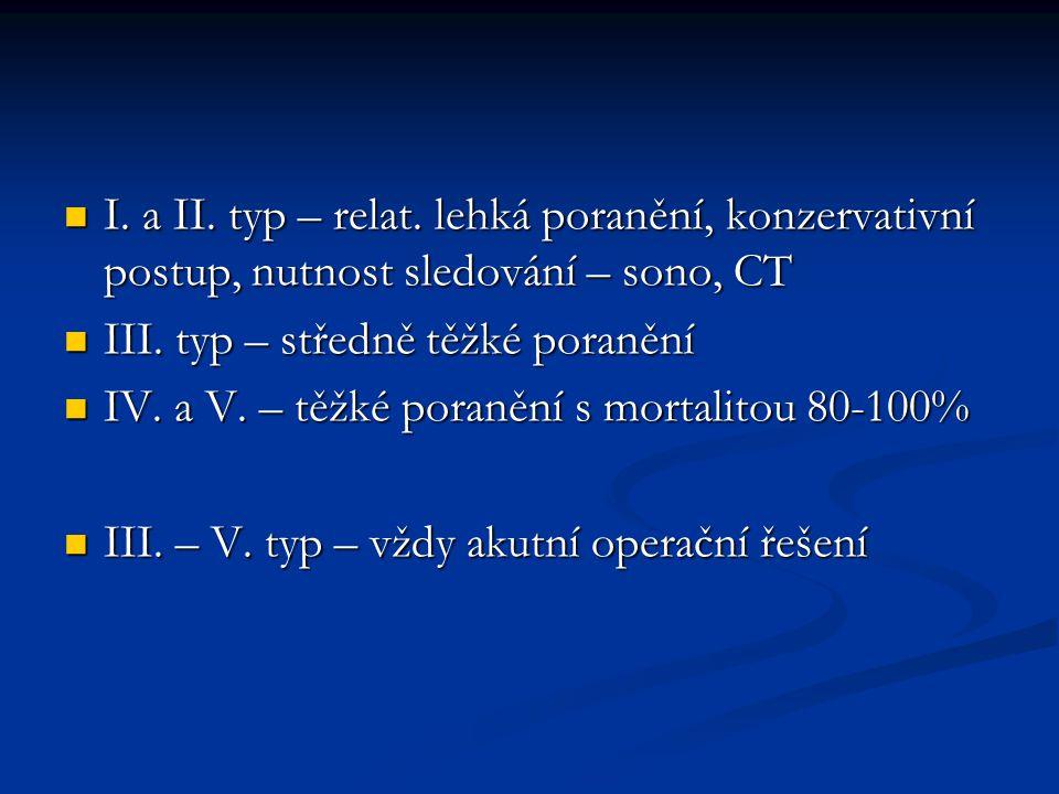 I. a II. typ – relat. lehká poranění, konzervativní postup, nutnost sledování – sono, CT