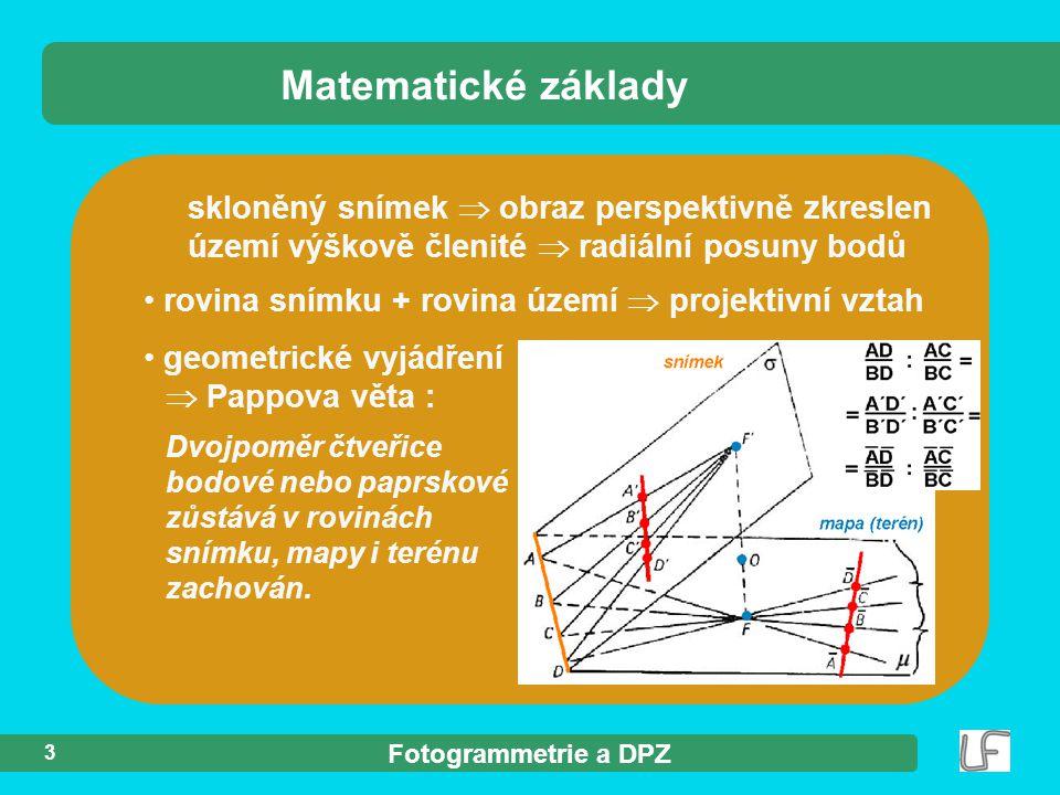 Matematické základy skloněný snímek  obraz perspektivně zkreslen území výškově členité  radiální posuny bodů.