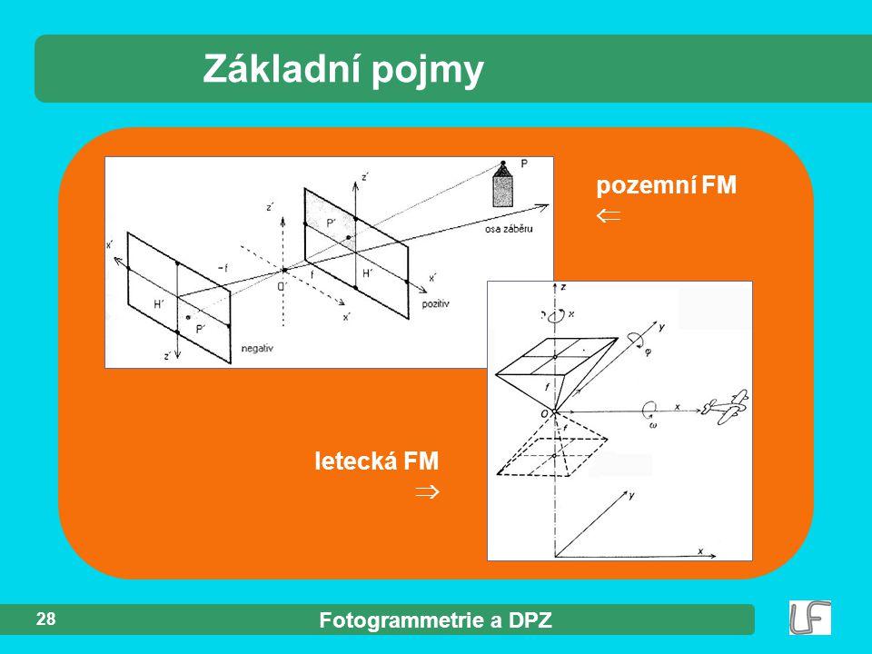 Základní pojmy pozemní FM  letecká FM  28 Fotogrammetrie a DPZ