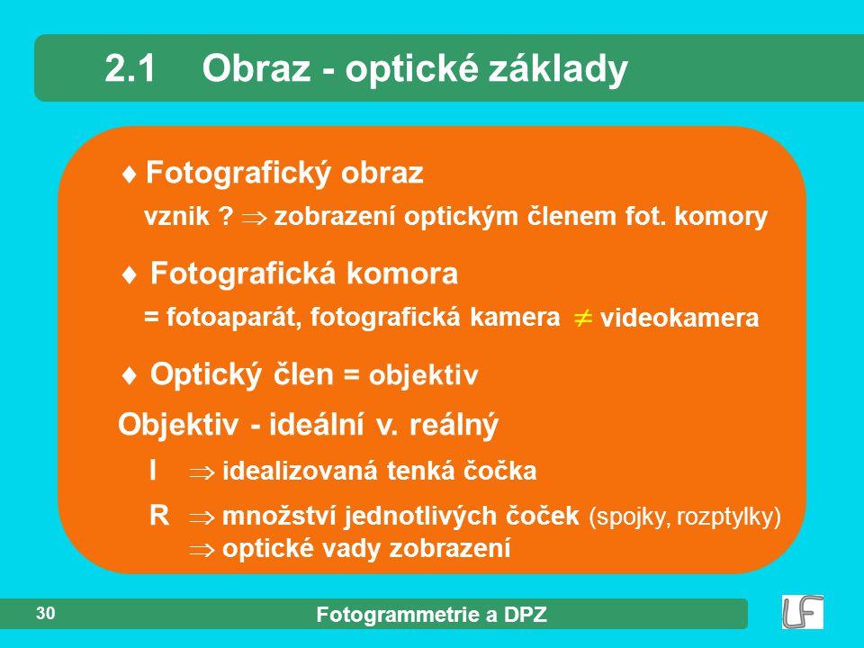 2.1 Obraz - optické základy