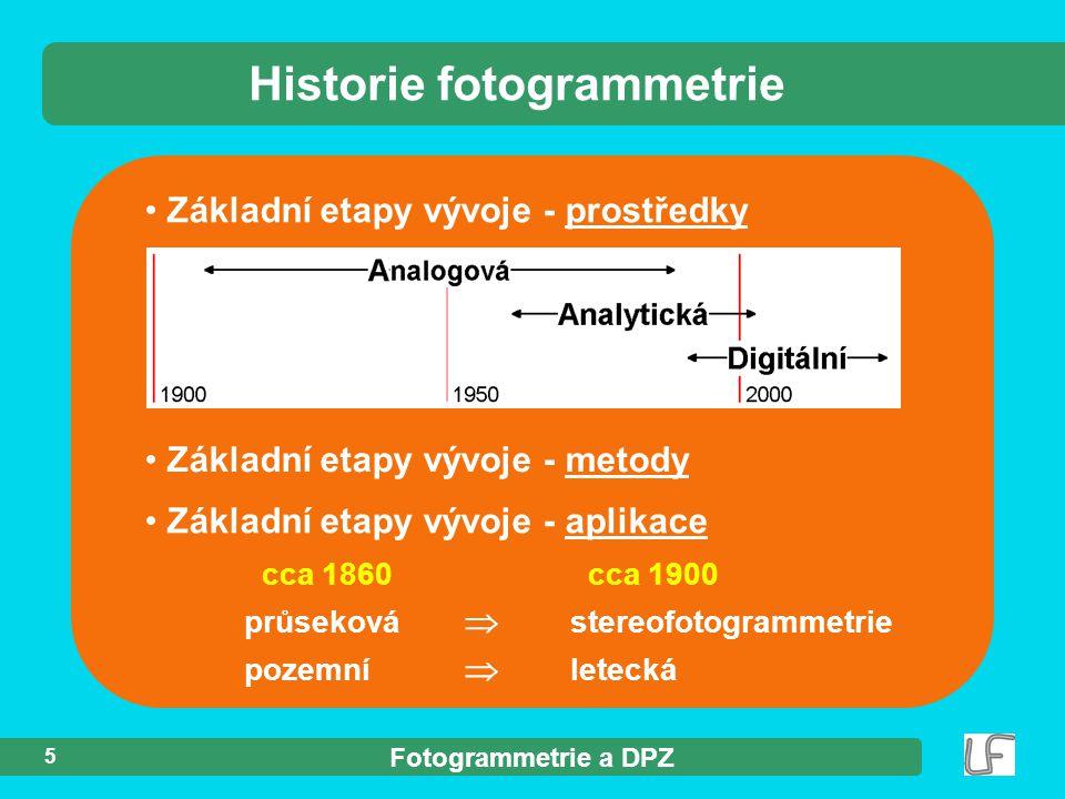 Historie fotogrammetrie