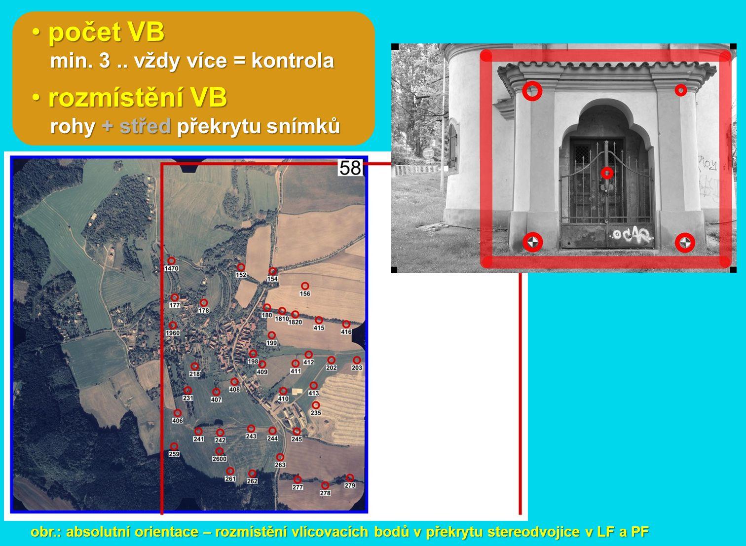 počet VB rozmístění VB min. 3 .. vždy více = kontrola