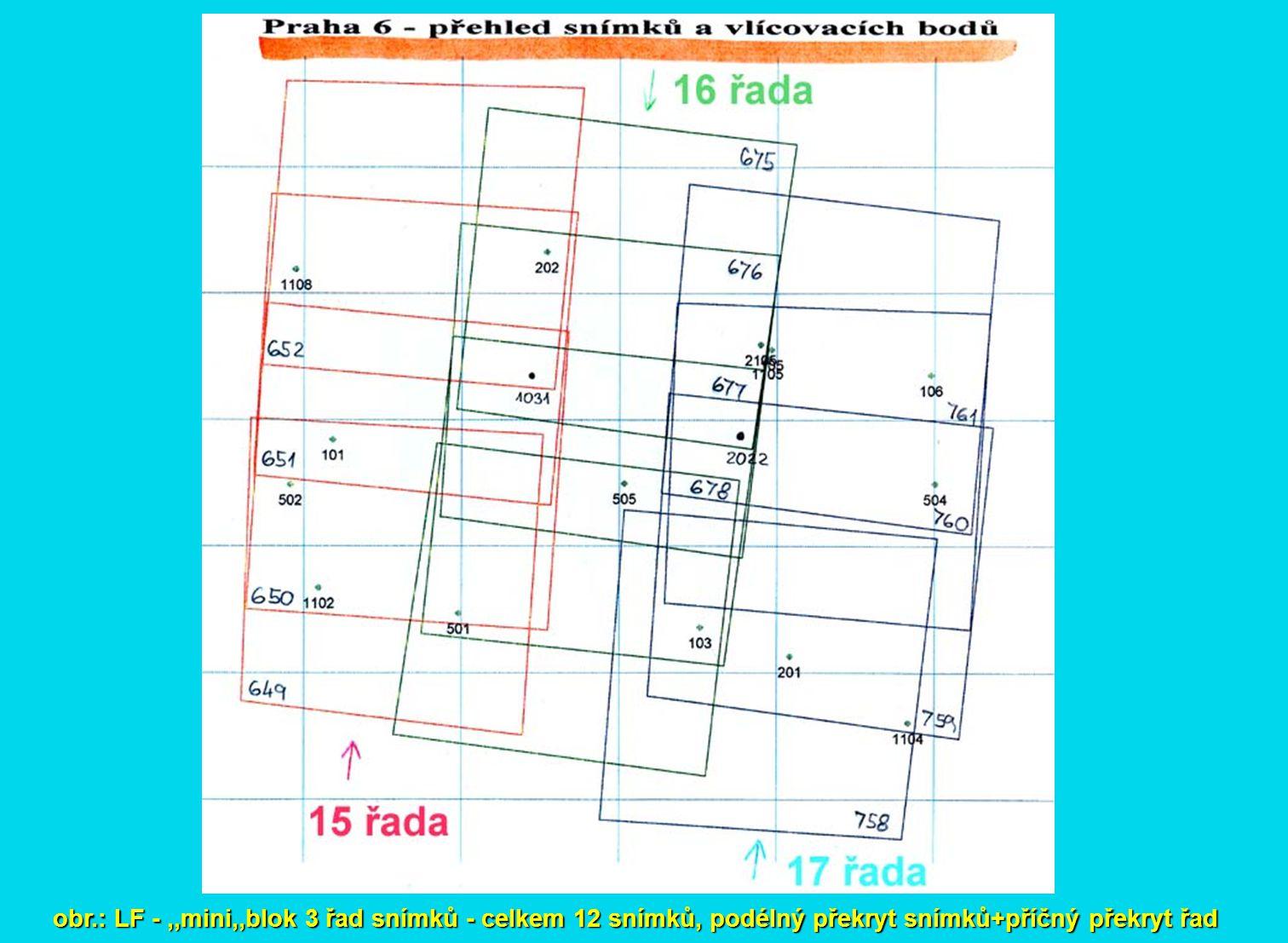obr.: LF - ,,mini,,blok 3 řad snímků - celkem 12 snímků, podélný překryt snímků+příčný překryt řad