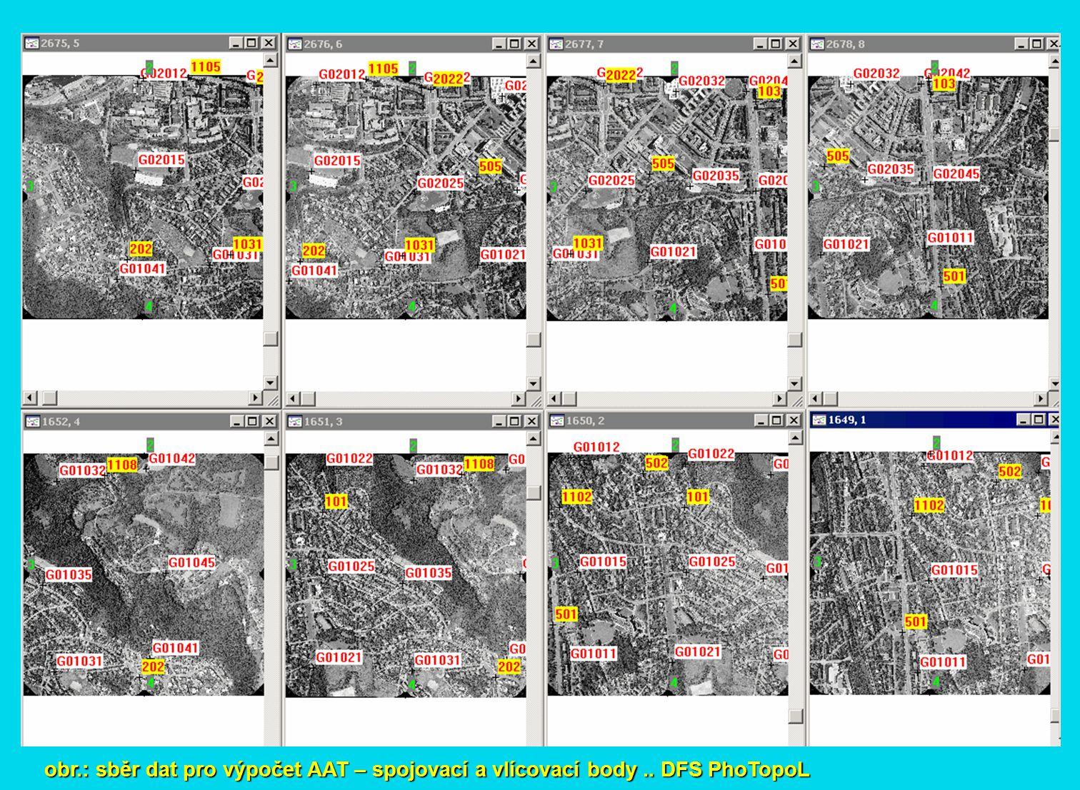 obr. : sběr dat pro výpočet AAT – spojovací a vlícovací body