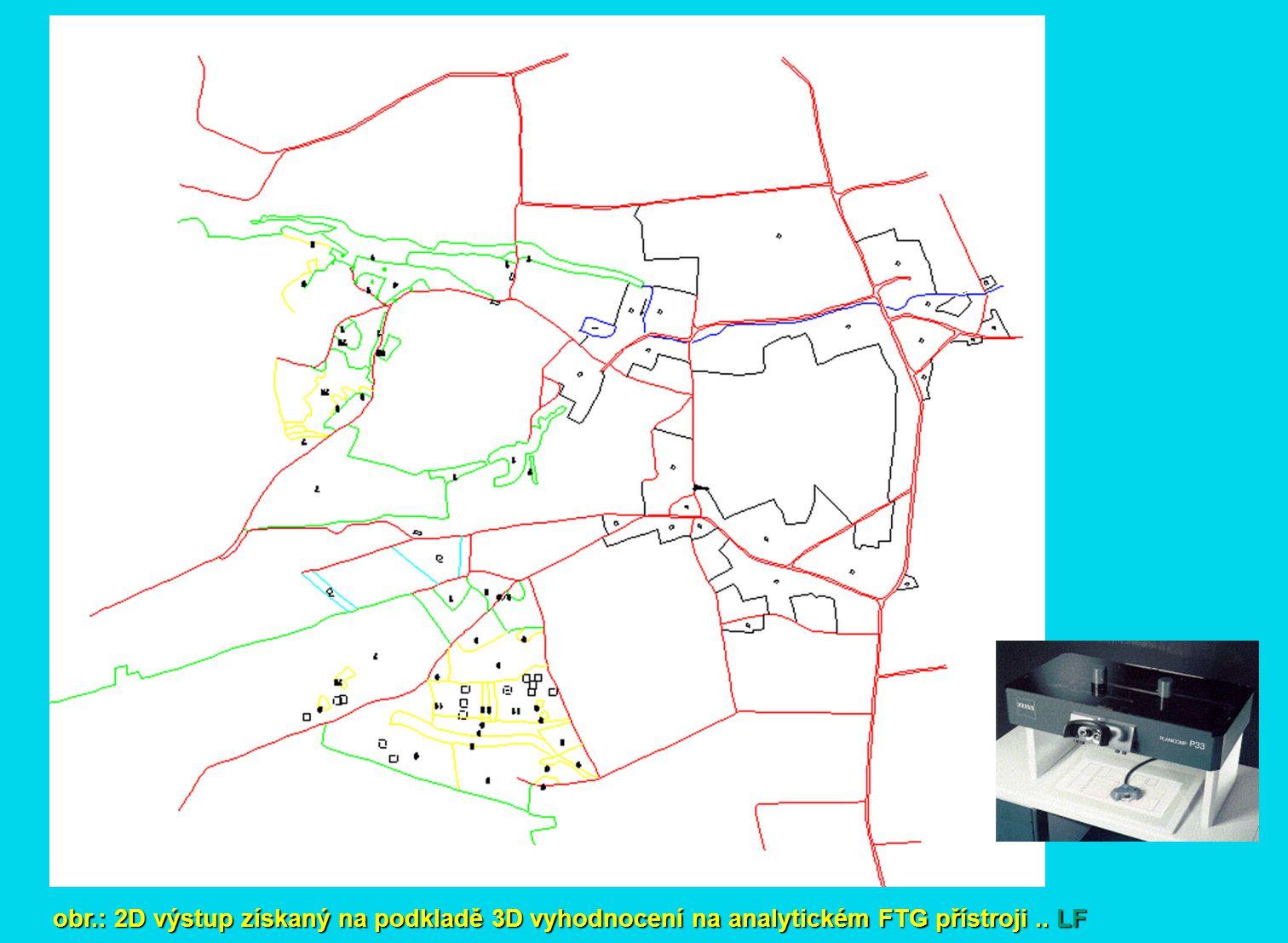 obr.: 2D výstup získaný na podkladě 3D vyhodnocení na analytickém FTG přístroji .. LF