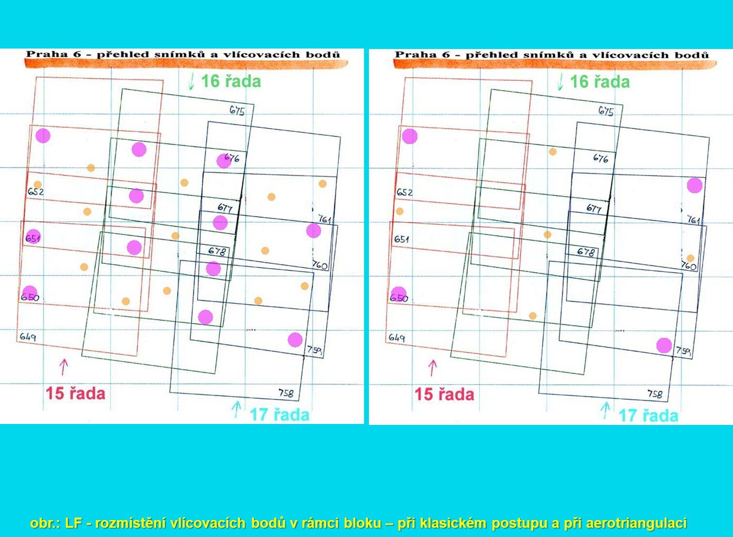 obr.: LF - rozmístění vlícovacích bodů v rámci bloku – při klasickém postupu a při aerotriangulaci