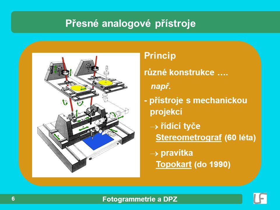 Přesné analogové přístroje
