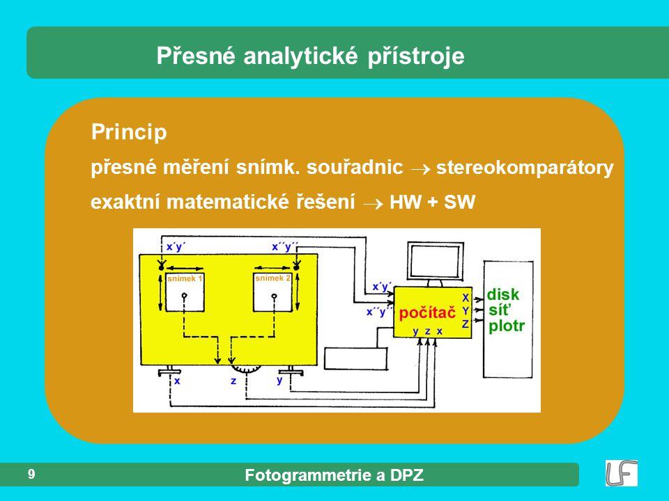 Přesné analytické přístroje
