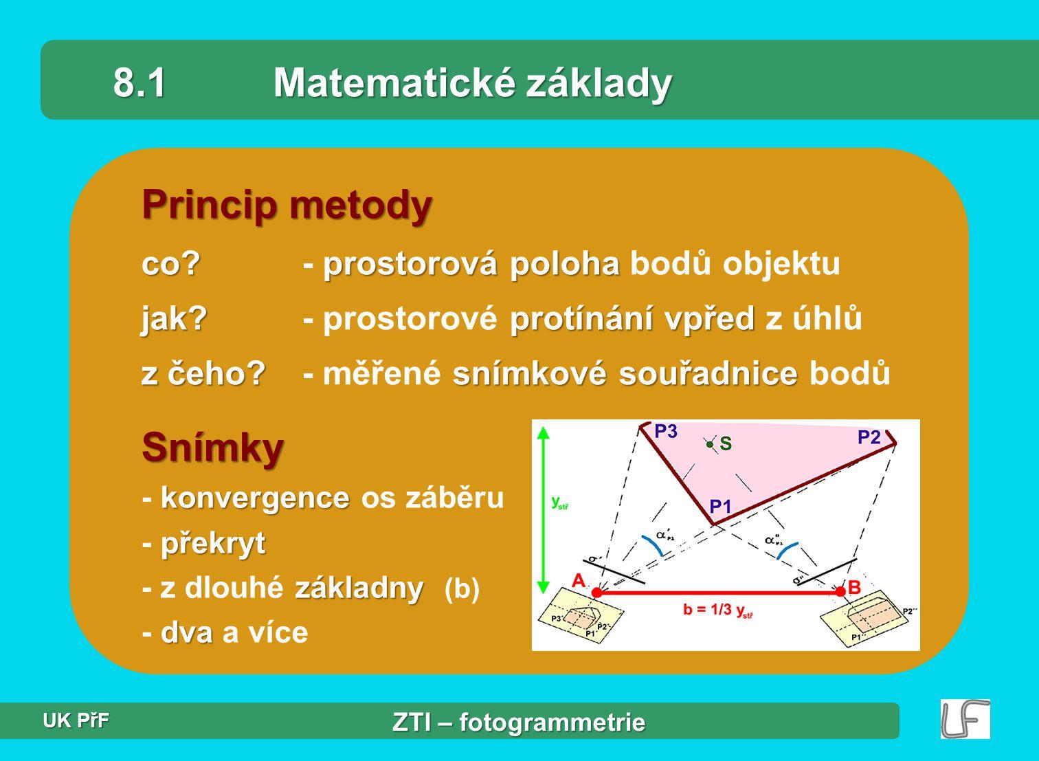 8.1 Matematické základy Princip metody Snímky