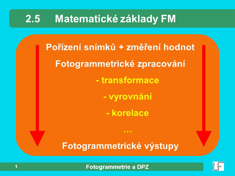 2.5 Matematické základy FM