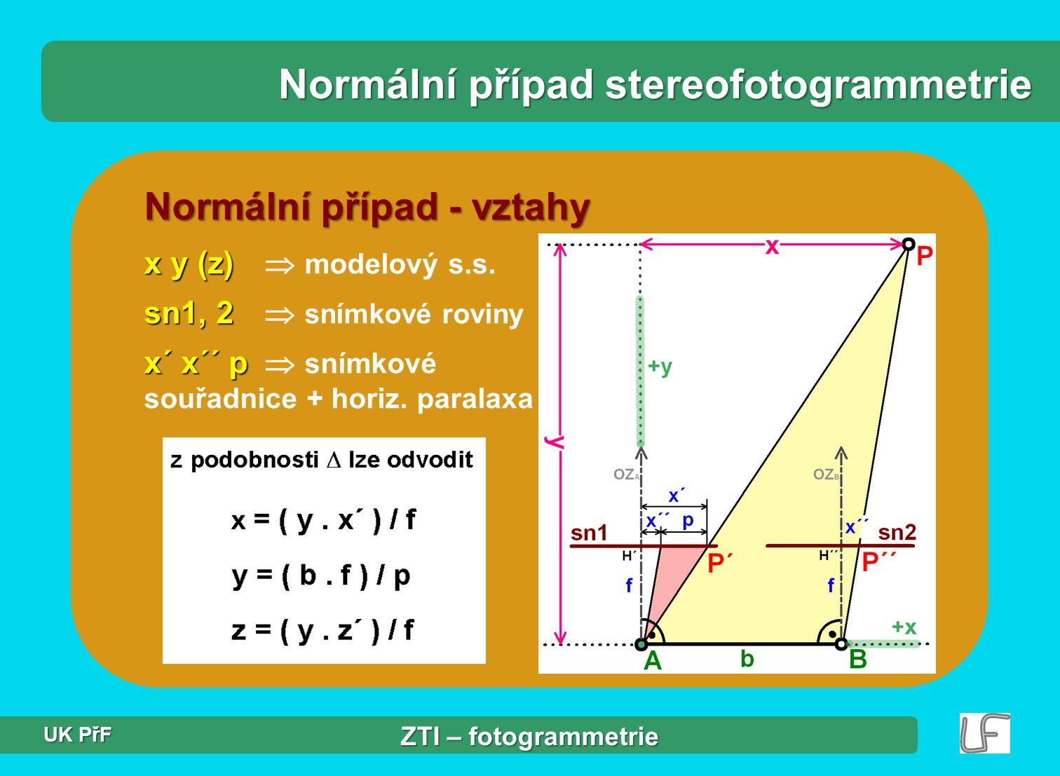Normální případ stereofotogrammetrie