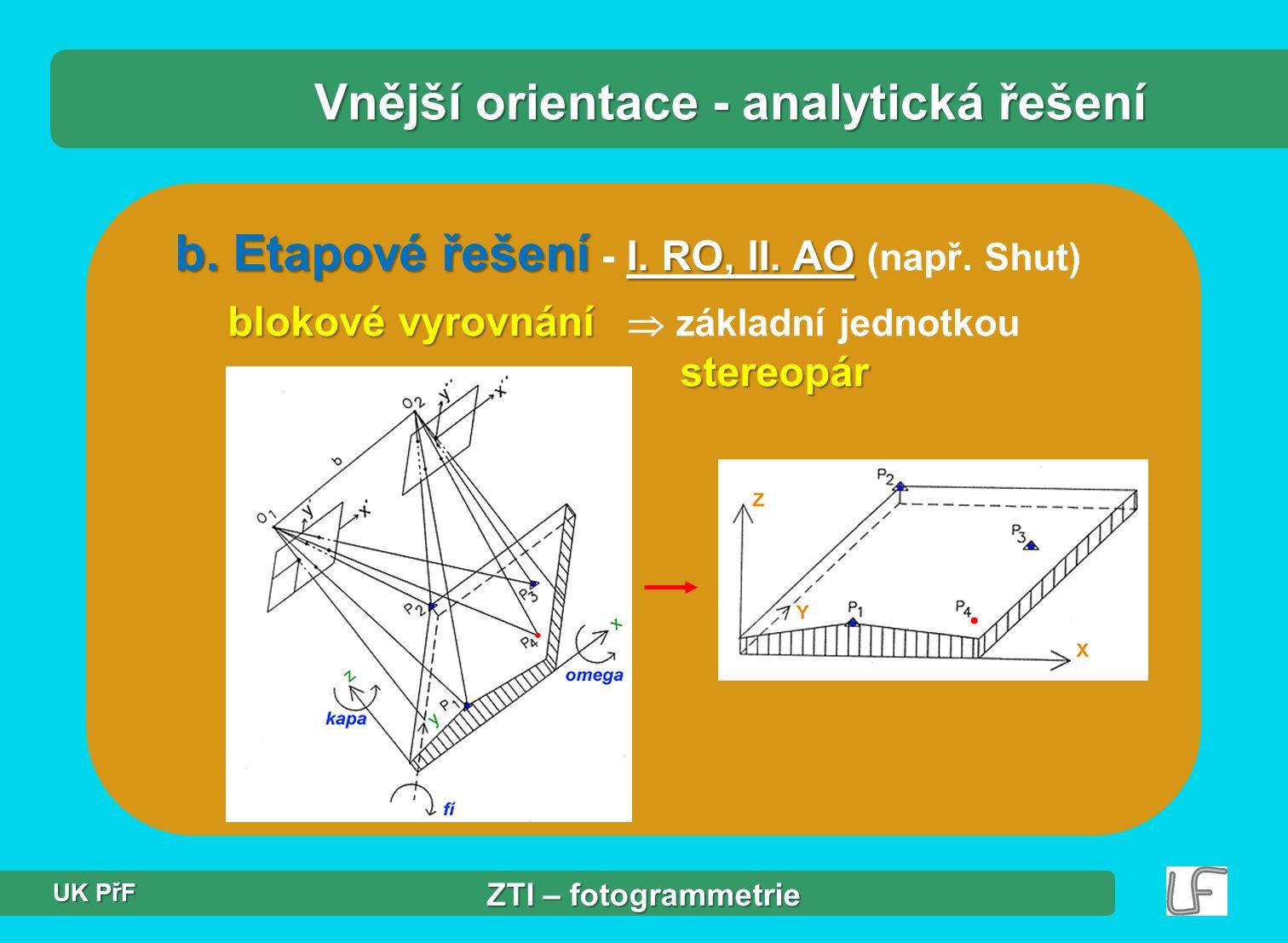 Vnější orientace - analytická řešení