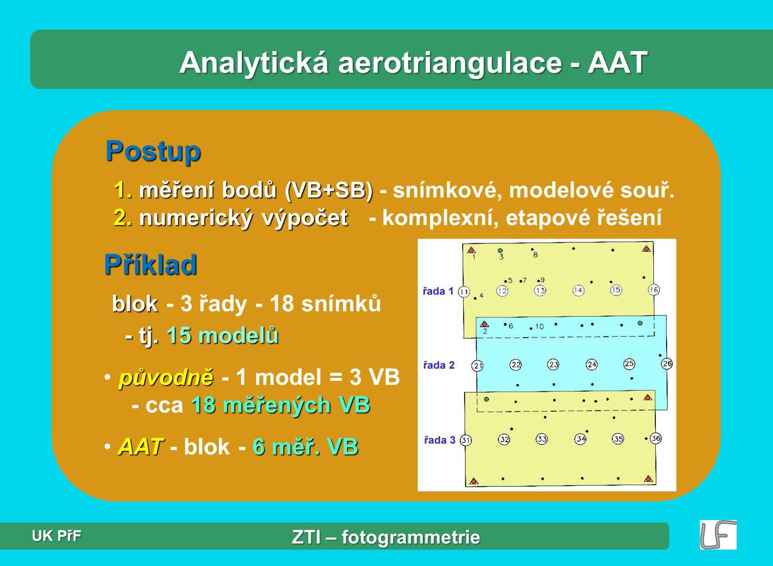 Analytická aerotriangulace - AAT