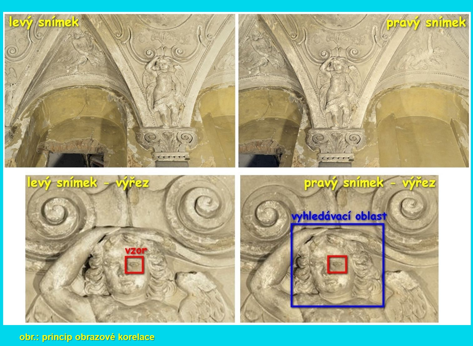 obr.: princip obrazové korelace