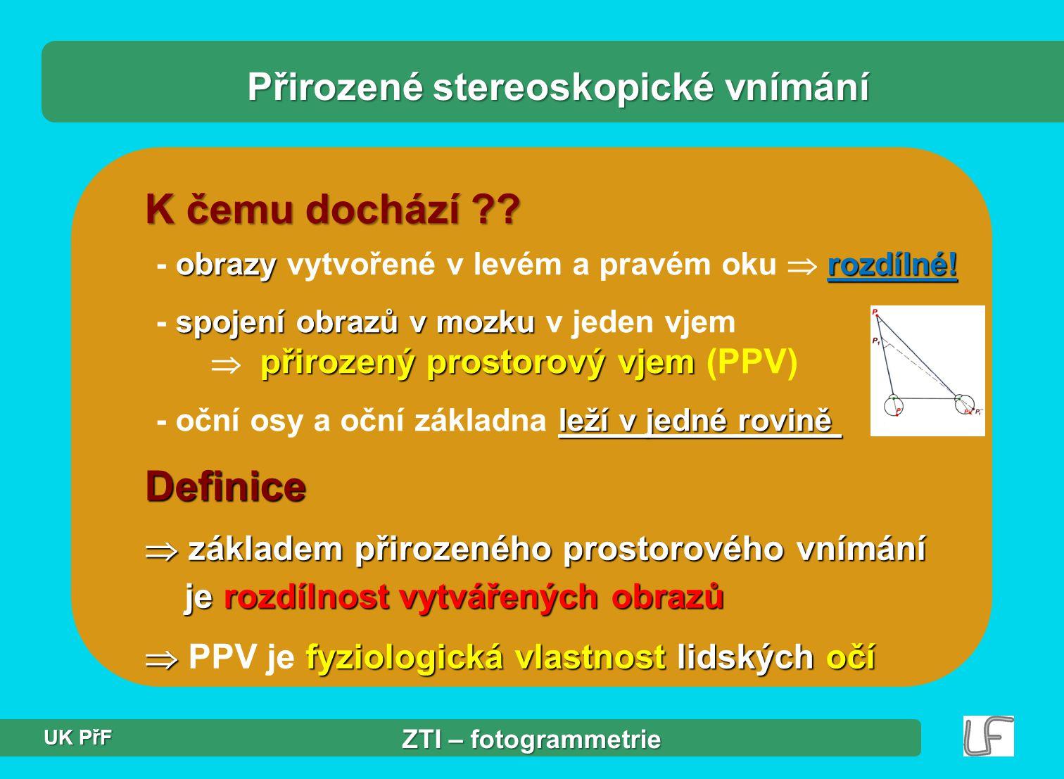 Přirozené stereoskopické vnímání