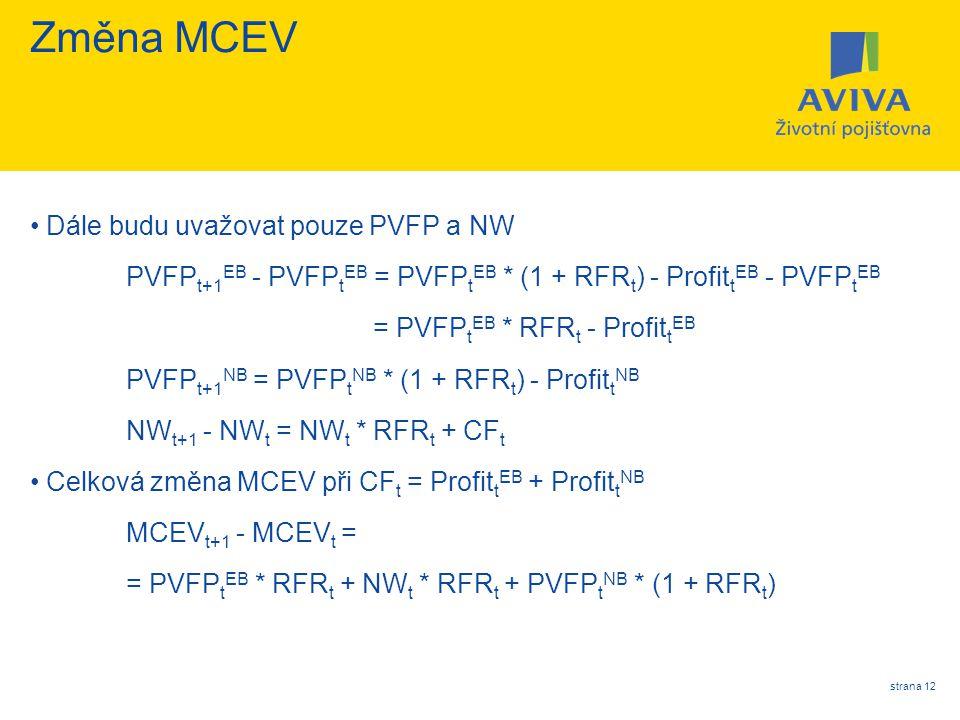 Změna MCEV Dále budu uvažovat pouze PVFP a NW