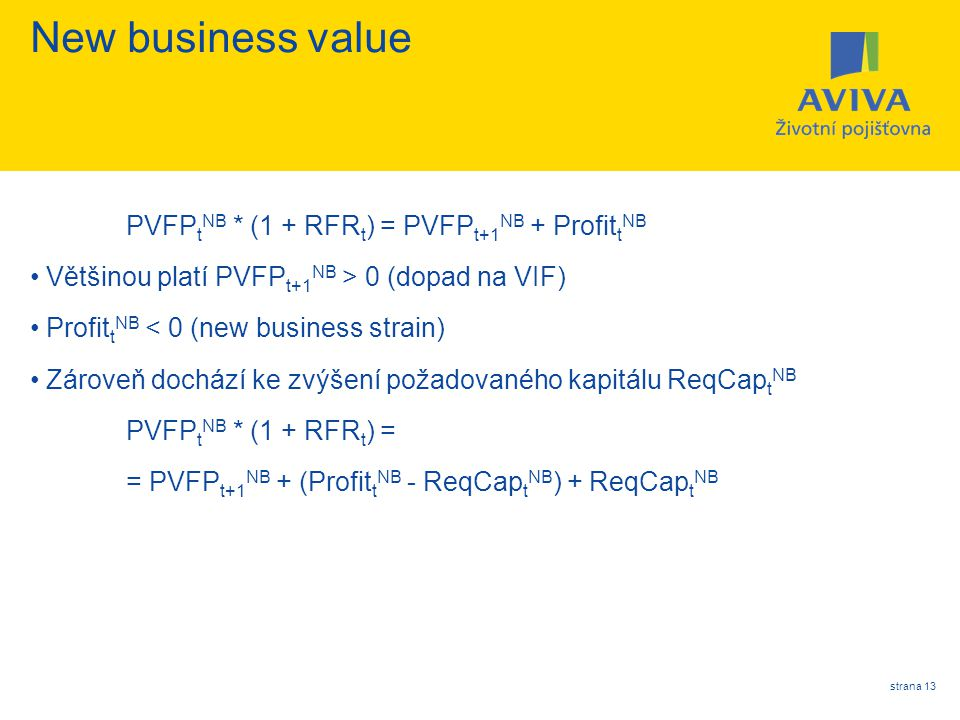 New business value PVFPtNB * (1 + RFRt) = PVFPt+1NB + ProfittNB