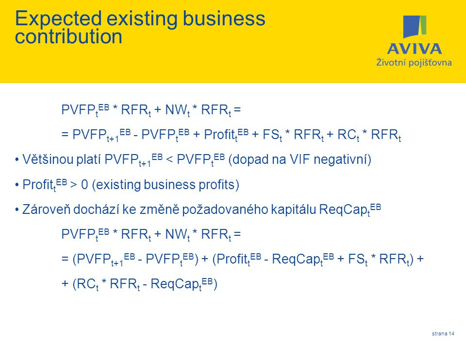 Expected existing business contribution